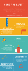 home fire safety infographic SECURE (1)
