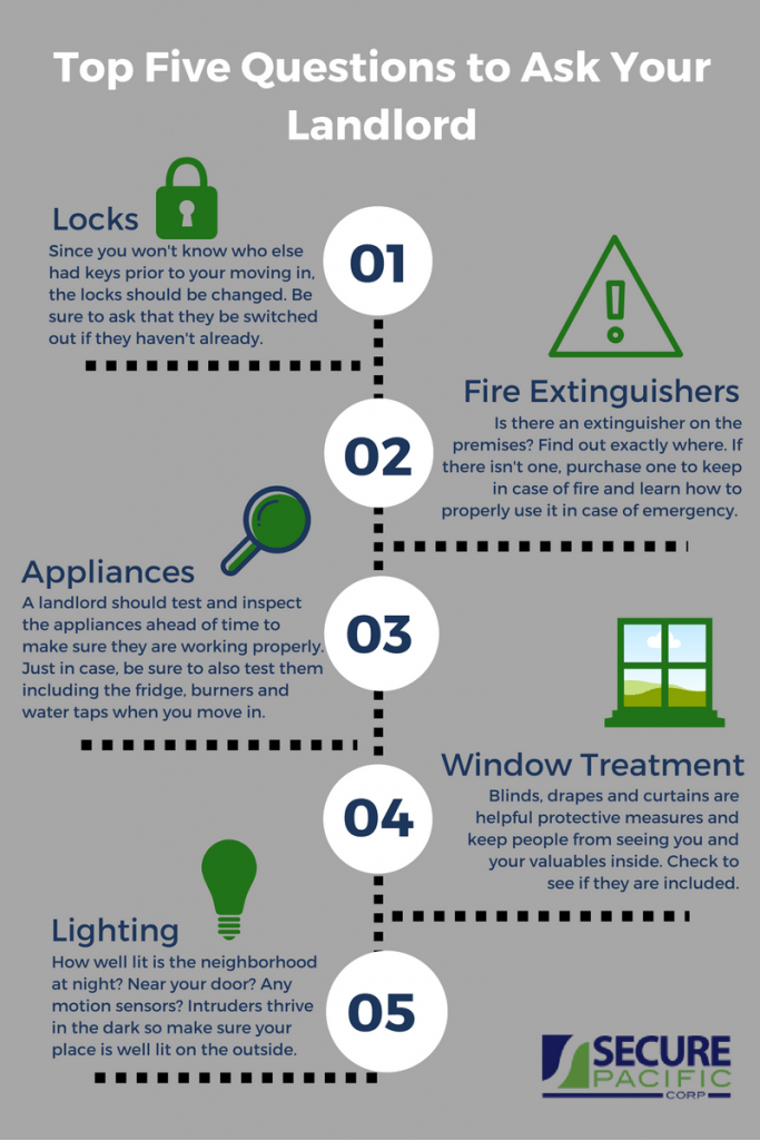 Top Five Safety Related Questions to Ask Your Landlord